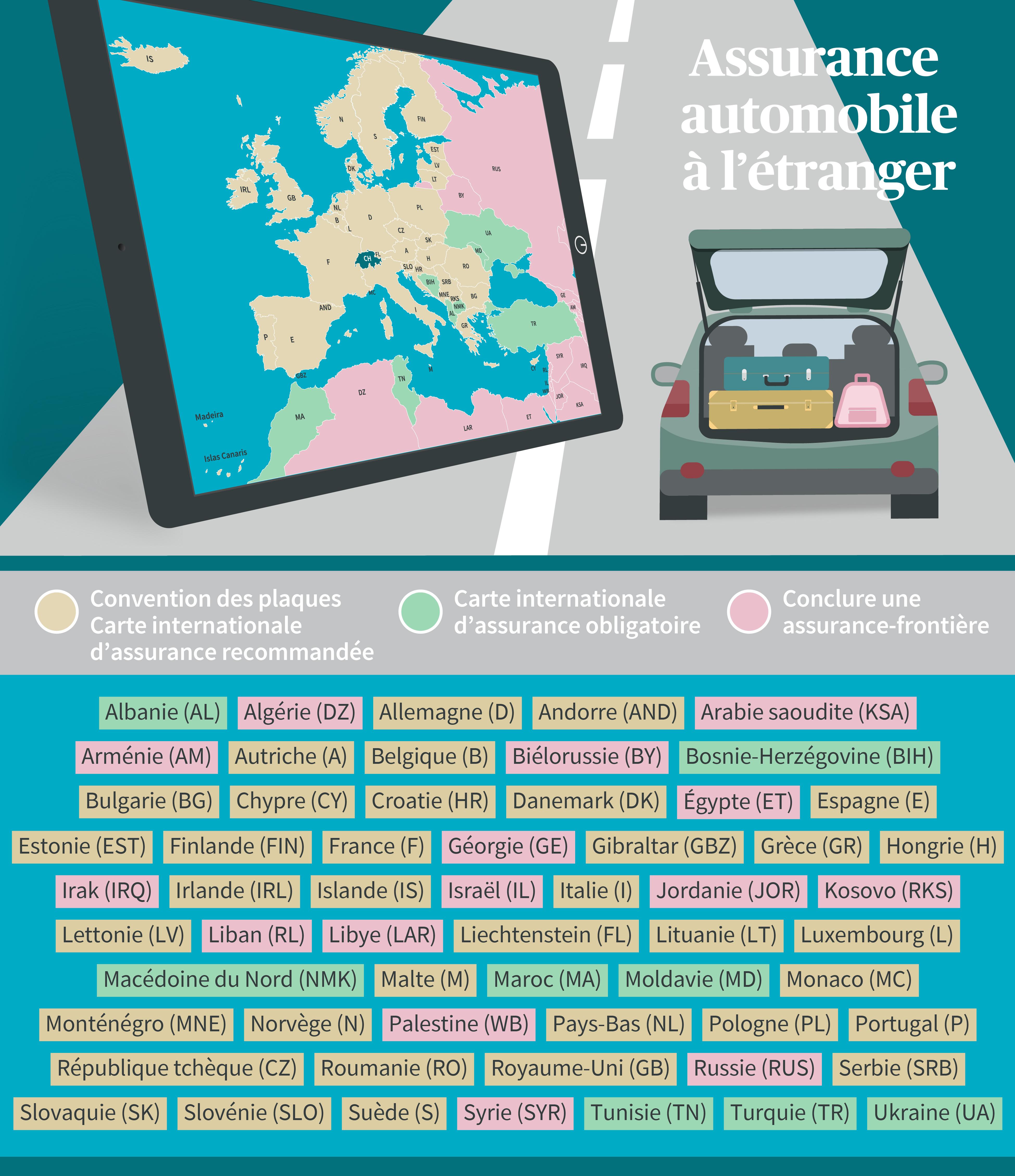 Graphique/liste des pays, couverture d'assurance automobile à l'étranger (carte verte)