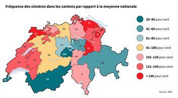 Fréquence des sinistres dans les cantons par rapport à la moyenne nationale