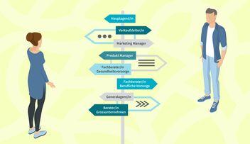 Weiterentwicklung im Bereich Kundenberatung und Verkauf