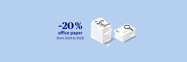 57% less office paper consumed between 2012 and 2019