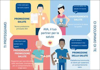 Illustrazione per il lancio di AXA Health