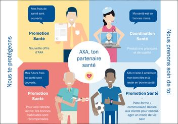 Illustration du lancement d'AXA Health