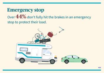 Emergency braking infographic